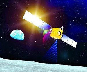 Satellite Gps System