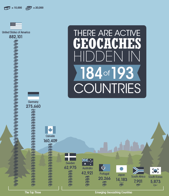 Geocaches hidden by country graphic