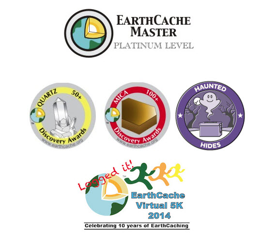 Geocaching badges on a profile