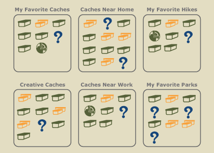 Organize - Group geocaches into lists.